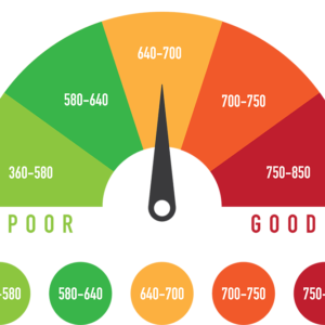 image showing credit score