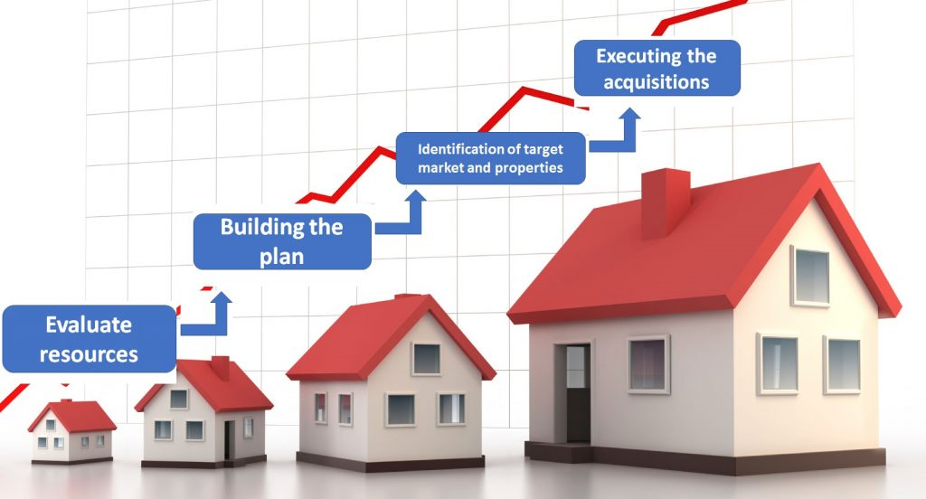 image showing real estate investing